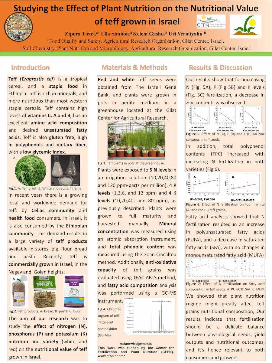 poster-effect-of-plant-nutrition-on