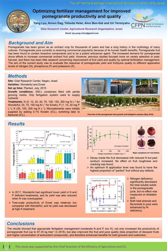 Optimizing fertilizer management for improved pomegranate productivity and quality
